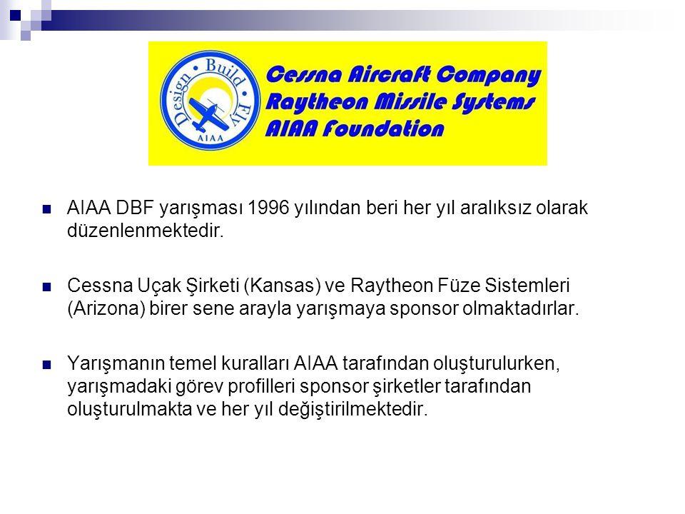AIAA DBF yarışması 1996 yılından beri her yıl aralıksız olarak düzenlenmektedir. Cessna Uçak Şirketi (Kansas) ve Raytheon Füze Sistemleri (Arizona) bi