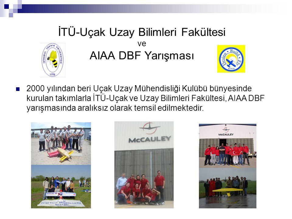 İTÜ-Uçak Uzay Bilimleri Fakültesi ve AIAA DBF Yarışması 2000 yılından beri Uçak Uzay Mühendisliği Kulübü bünyesinde kurulan takımlarla İTÜ-Uçak ve Uza