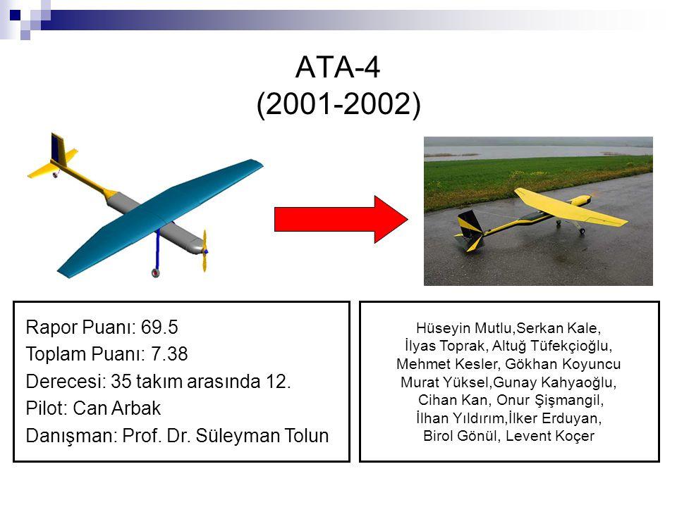 ATA-4 (2001-2002) Rapor Puanı: 69.5 Toplam Puanı: 7.38 Derecesi: 35 takım arasında 12. Pilot: Can Arbak Danışman: Prof. Dr. Süleyman Tolun Hüseyin Mut