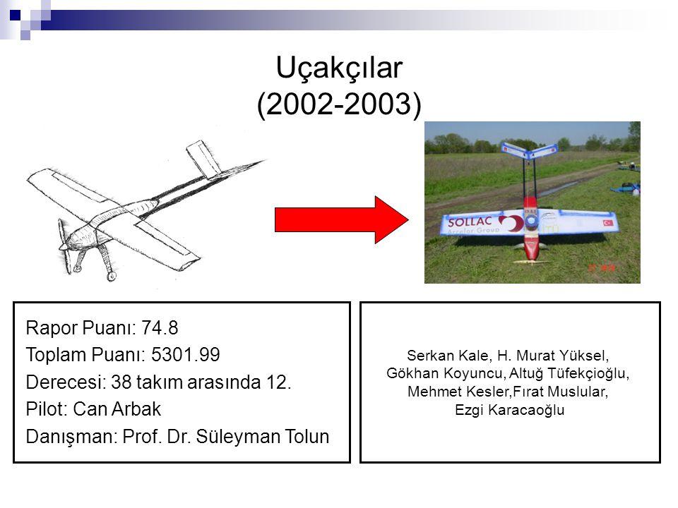 Uçakçılar (2002-2003) Rapor Puanı: 74.8 Toplam Puanı: 5301.99 Derecesi: 38 takım arasında 12. Pilot: Can Arbak Danışman: Prof. Dr. Süleyman Tolun Serk