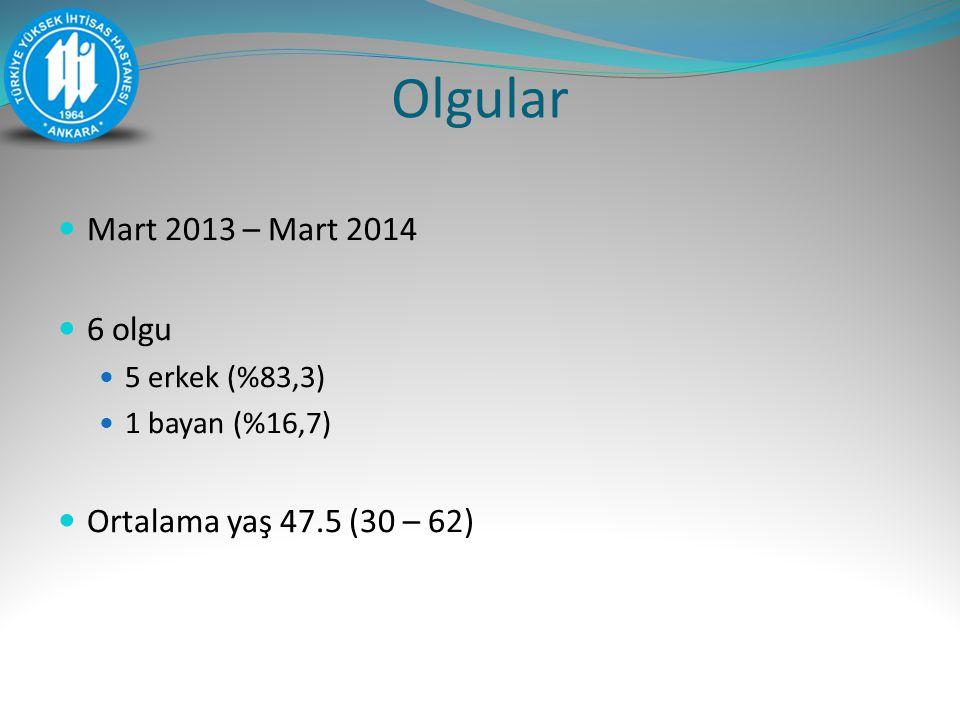 Olgular Mart 2013 – Mart 2014 6 olgu 5 erkek (%83,3) 1 bayan (%16,7) Ortalama yaş 47.5 (30 – 62)