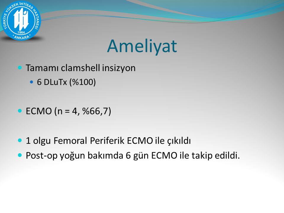 Ameliyat Tamamı clamshell insizyon 6 DLuTx (%100) ECMO (n = 4, %66,7) 1 olgu Femoral Periferik ECMO ile çıkıldı Post-op yoğun bakımda 6 gün ECMO ile takip edildi.