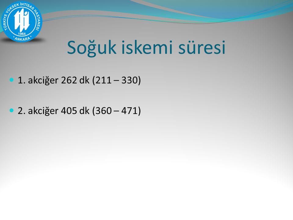 Soğuk iskemi süresi 1. akciğer 262 dk (211 – 330) 2. akciğer 405 dk (360 – 471)