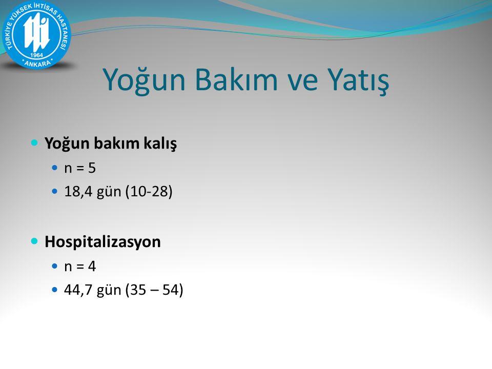 Yoğun Bakım ve Yatış Yoğun bakım kalış n = 5 18,4 gün (10-28) Hospitalizasyon n = 4 44,7 gün (35 – 54)