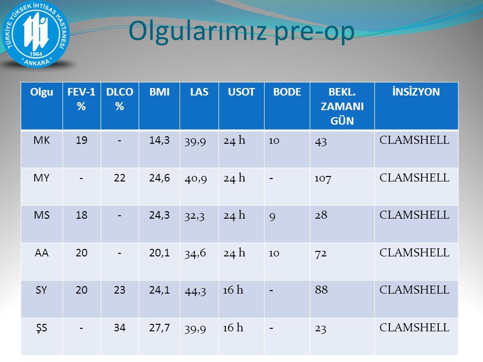 Olgularımız pre-op OlguFEV-1 % DLCO % BMILASUSOTBODEBEKL.