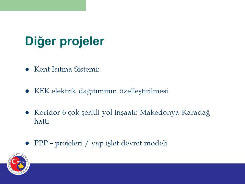 Diğer projeler Kent Isıtma Sistemi: KEK elektrik dağıtımının özelleştirilmesi Koridor 6 çok şeritli yol inşaatı: Makedonya-Karadağ hattı PPP – projele