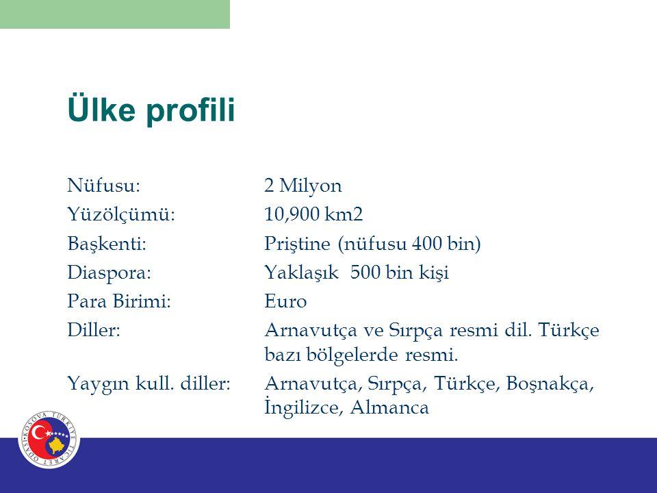 Ülke profili Nüfusu:2 Milyon Yüzölçümü:10,900 km2 Başkenti: Priştine (nüfusu 400 bin) Diaspora:Yaklaşık 500 bin kişi Para Birimi:Euro Diller: Arnavutç