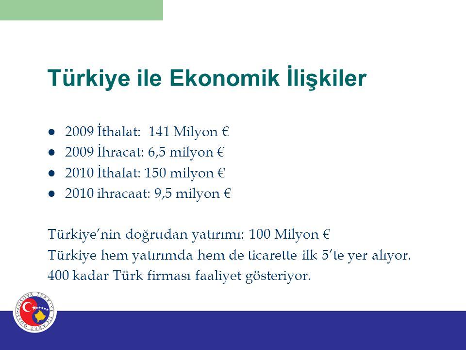 Türkiye ile Ekonomik İlişkiler 2009 İthalat: 141 Milyon € 2009 İhracat: 6,5 milyon € 2010 İthalat: 150 milyon € 2010 ihracaat: 9,5 milyon € Türkiye'ni