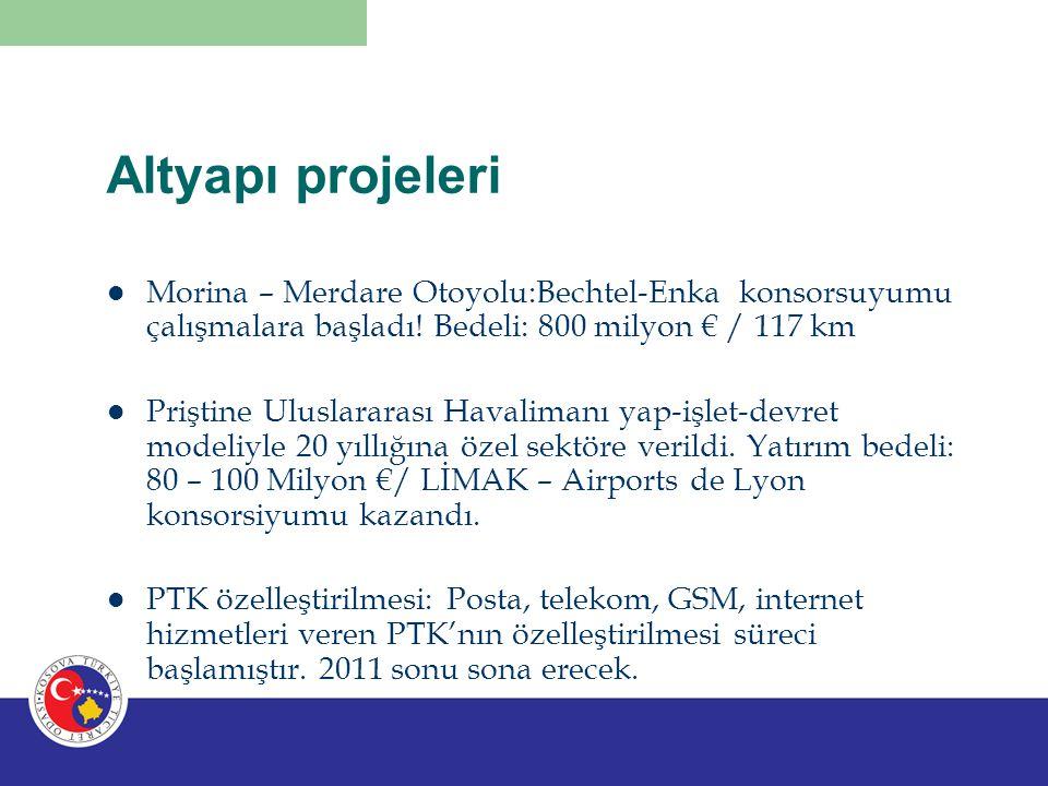 Enerji Projeleri Kosova e Re Termik Santralı: 1000 MW kapasiteli termik santralin yap-işlet-devret modeliyle, linyit işletmeleriyle birlikte 40 yıllığına özel sektöre verilmesi öngörülmektedir.