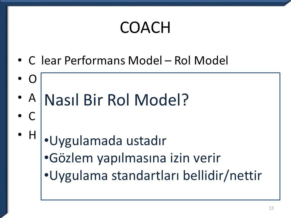 COACH C lear Performans Model – Rol Model O penness to Learning – Eğitim Ortamı A ssess Performance – Sürekli değerlendirme C ommunication – Dinle, an