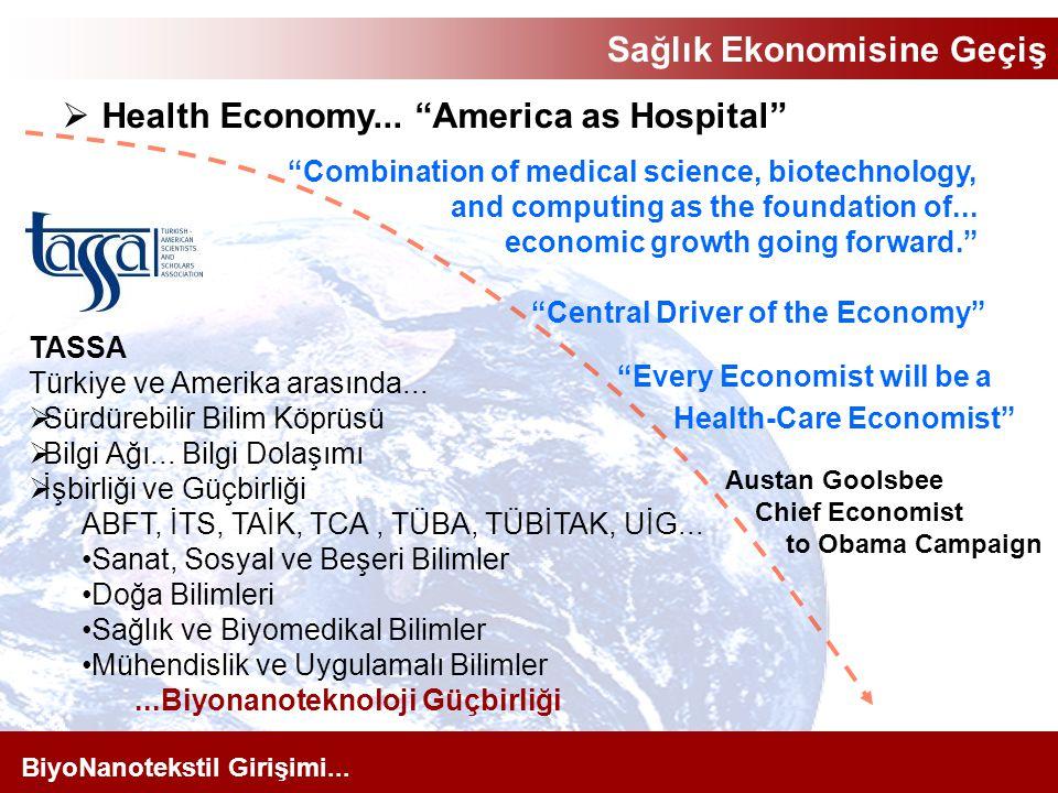 BiyoNanotekstil Girişimi... Sağlık Ekonomisine Geçiş  Health Economy...
