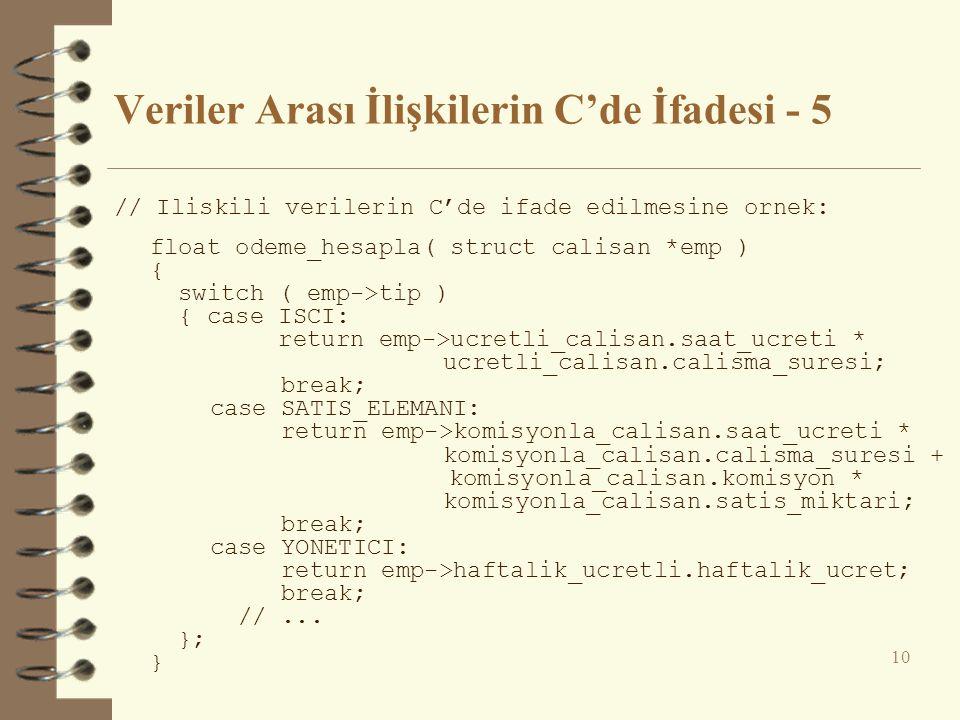 Veriler Arası İlişkilerin C'de İfadesi - 5 // Iliskili verilerin C'de ifade edilmesine ornek: float odeme_hesapla( struct calisan *emp ) { switch ( emp->tip ) { case ISCI: return emp->ucretli_calisan.saat_ucreti * ucretli_calisan.calisma_suresi; break; case SATIS_ELEMANI: return emp->komisyonla_calisan.saat_ucreti * komisyonla_calisan.calisma_suresi + komisyonla_calisan.komisyon * komisyonla_calisan.satis_miktari; break; case YONETICI: return emp->haftalik_ucretli.haftalik_ucret; break; //...