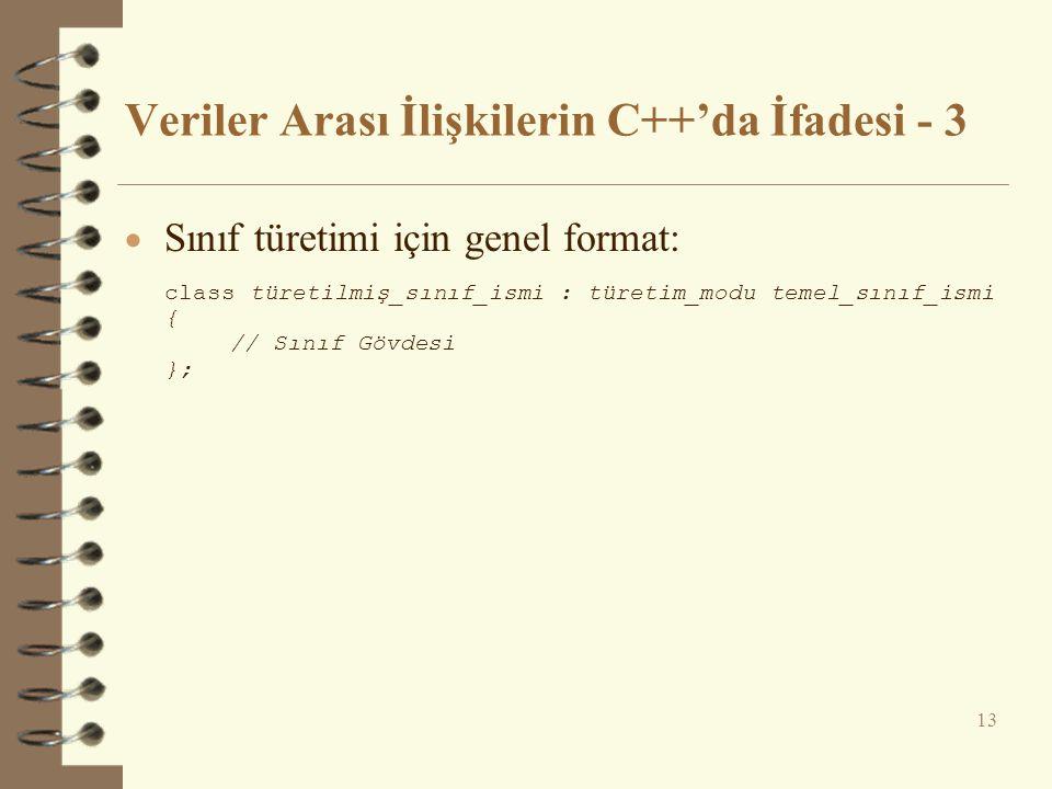 Veriler Arası İlişkilerin C++'da İfadesi - 3  Sınıf türetimi için genel format: class türetilmiş_sınıf_ismi : türetim_modu temel_sınıf_ismi { // Sını