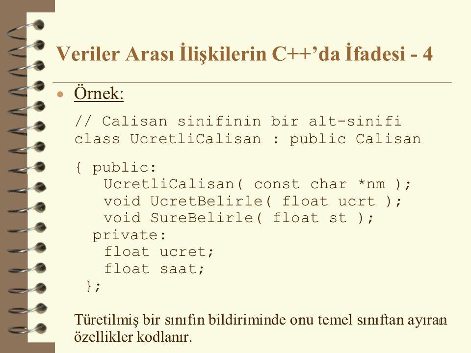 Veriler Arası İlişkilerin C++'da İfadesi - 4  Örnek: // Calisan sinifinin bir alt-sinifi class UcretliCalisan : public Calisan { public: UcretliCalisan( const char *nm ); void UcretBelirle( float ucrt ); void SureBelirle( float st ); private: float ucret; float saat; }; Türetilmiş bir sınıfın bildiriminde onu temel sınıftan ayıran özellikler kodlanır.