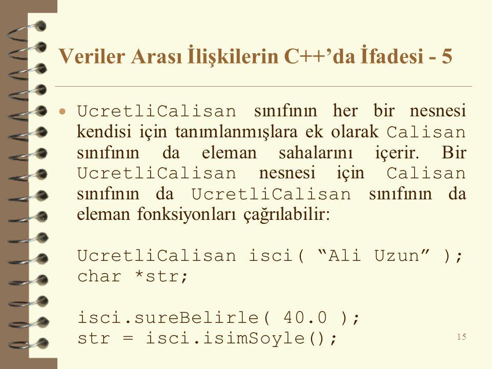 Veriler Arası İlişkilerin C++'da İfadesi - 5  UcretliCalisan sınıfının her bir nesnesi kendisi için tanımlanmışlara ek olarak Calisan sınıfının da eleman sahalarını içerir.