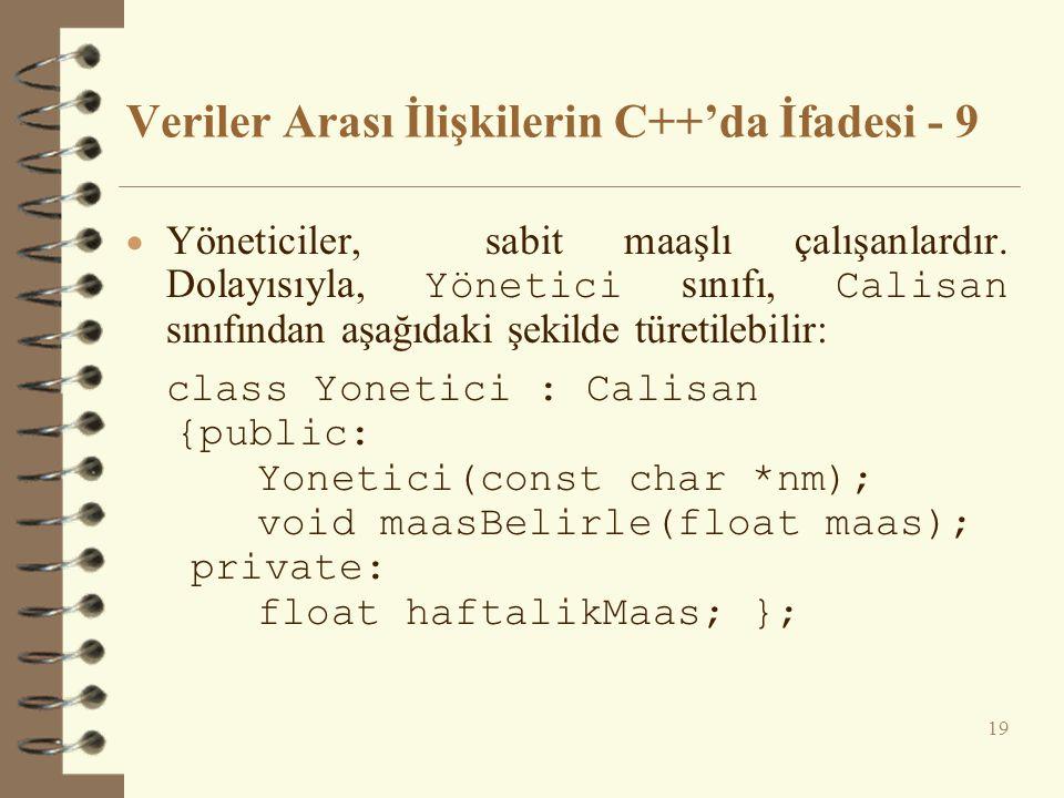 Veriler Arası İlişkilerin C++'da İfadesi - 9  Yöneticiler, sabit maaşlı çalışanlardır.