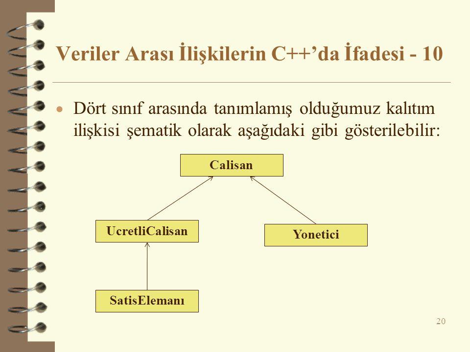 Veriler Arası İlişkilerin C++'da İfadesi - 10  Dört sınıf arasında tanımlamış olduğumuz kalıtım ilişkisi şematik olarak aşağıdaki gibi gösterilebilir