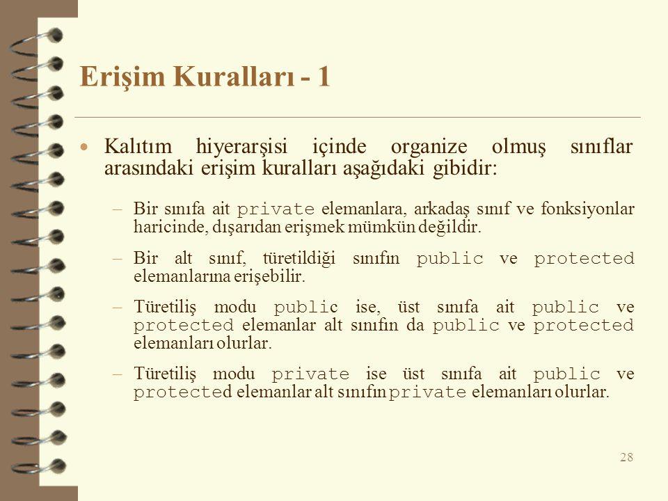 Erişim Kuralları - 1  Kalıtım hiyerarşisi içinde organize olmuş sınıflar arasındaki erişim kuralları aşağıdaki gibidir: –Bir sınıfa ait private elema
