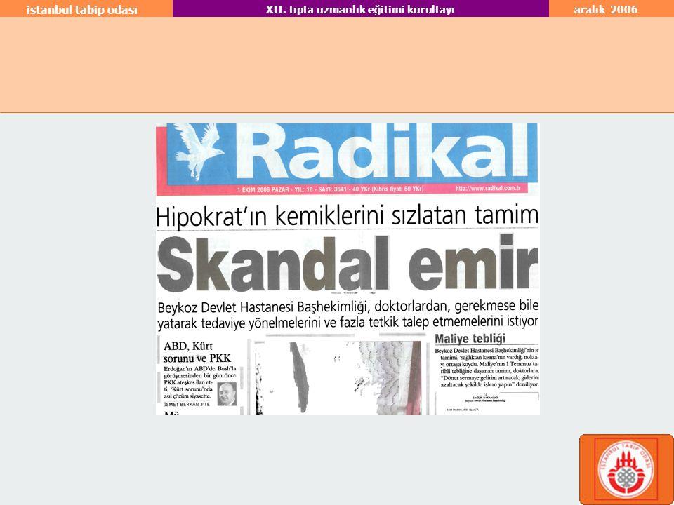 aralık 2006 istanbul tabip odası XII. tıpta uzmanlık eğitimi kurultayı