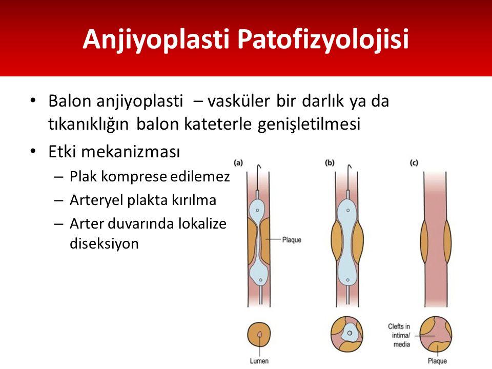 Anjiyoplasti Patofizyolojisi Balon anjiyoplasti – vasküler bir darlık ya da tıkanıklığın balon kateterle genişletilmesi Etki mekanizması – Plak komprese edilemez – Arteryel plakta kırılma – Arter duvarında lokalize diseksiyon