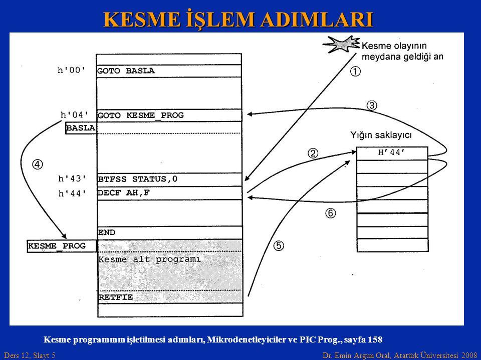 Dr. Emin Argun Oral, Atatürk Üniversitesi 2008 Ders 12, Slayt 5 KESME İŞLEM ADIMLARI Kesme programının işletilmesi adımları, Mikrodenetleyiciler ve PI