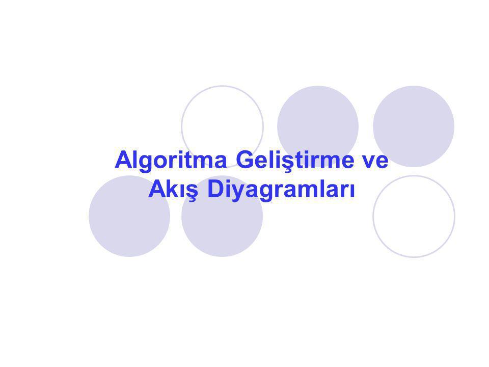 BİLGİSAYARLA PROBLEM ÇÖZÜMÜ AŞAMALARI Analiz Algoritma Geliştirilmesi Akış Şeması Çizimi Programlama Dili Seçimi Programın Yazılması Derleme Çalıştırma Test