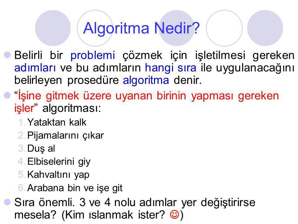 Algoritma nedir belirli bir problemi çözmek için işletilmesi