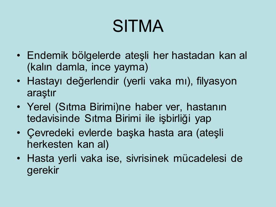 SITMA Endemik bölgelerde ateşli her hastadan kan al (kalın damla, ince yayma) Hastayı değerlendir (yerli vaka mı), filyasyon araştır Yerel (Sıtma Biri