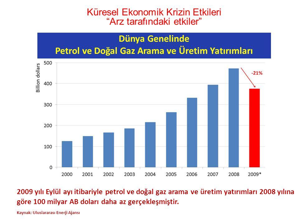 Dünya Genelinde Petrol ve Doğal Gaz Arama ve Üretim Yatırımları 2009 yılı Eylül ayı itibariyle petrol ve doğal gaz arama ve üretim yatırımları 2008 yı