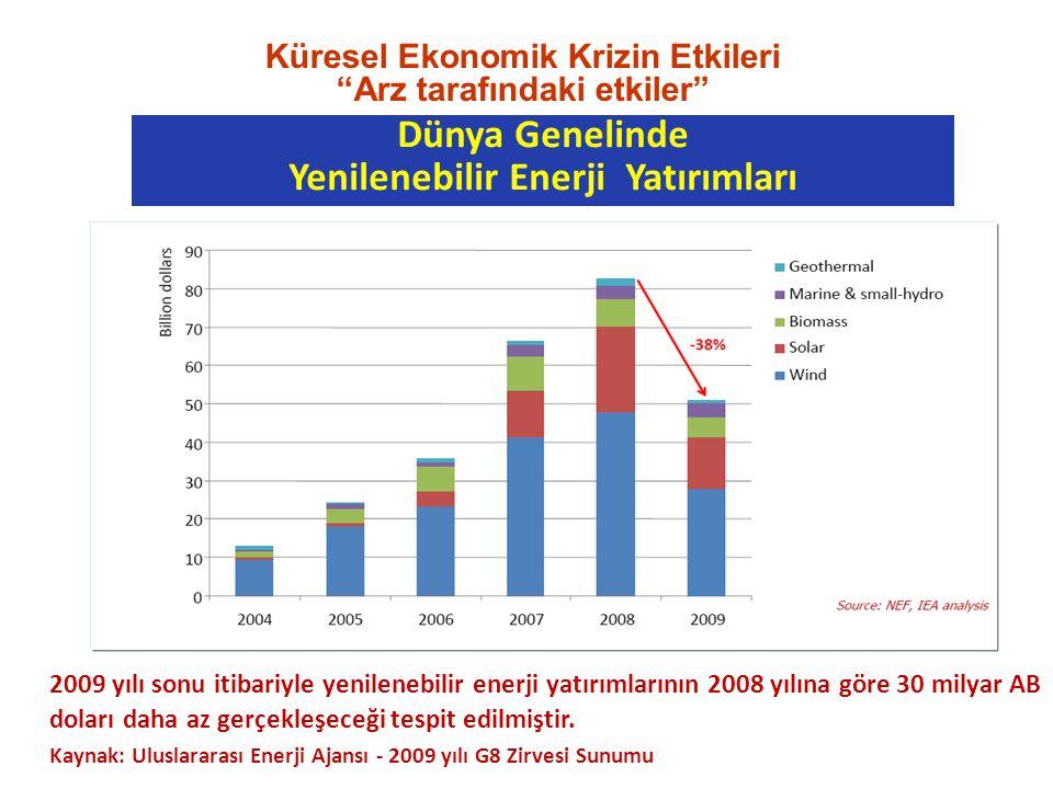"""Küresel Ekonomik Krizin Etkileri """"Arz tarafındaki etkiler"""" Dünya Genelinde Yenilenebilir Enerji Yatırımları 2009 yılı sonu itibariyle yenilenebilir en"""
