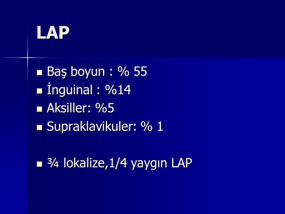 LAP Baş boyun : % 55 Baş boyun : % 55 İnguinal : %14 İnguinal : %14 Aksiller: %5 Aksiller: %5 Supraklavikuler: % 1 Supraklavikuler: % 1 ¾ lokalize,1/4