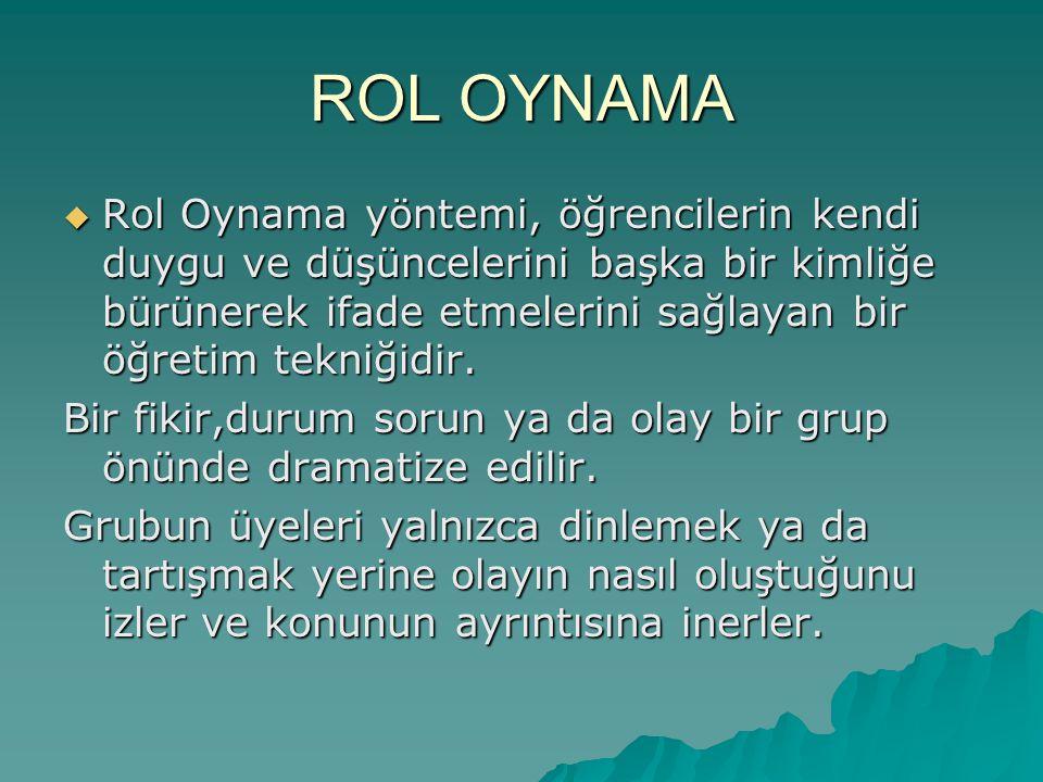ROL OYNAMA  Rol Oynama yöntemi, öğrencilerin kendi duygu ve düşüncelerini başka bir kimliğe bürünerek ifade etmelerini sağlayan bir öğretim tekniğidir.