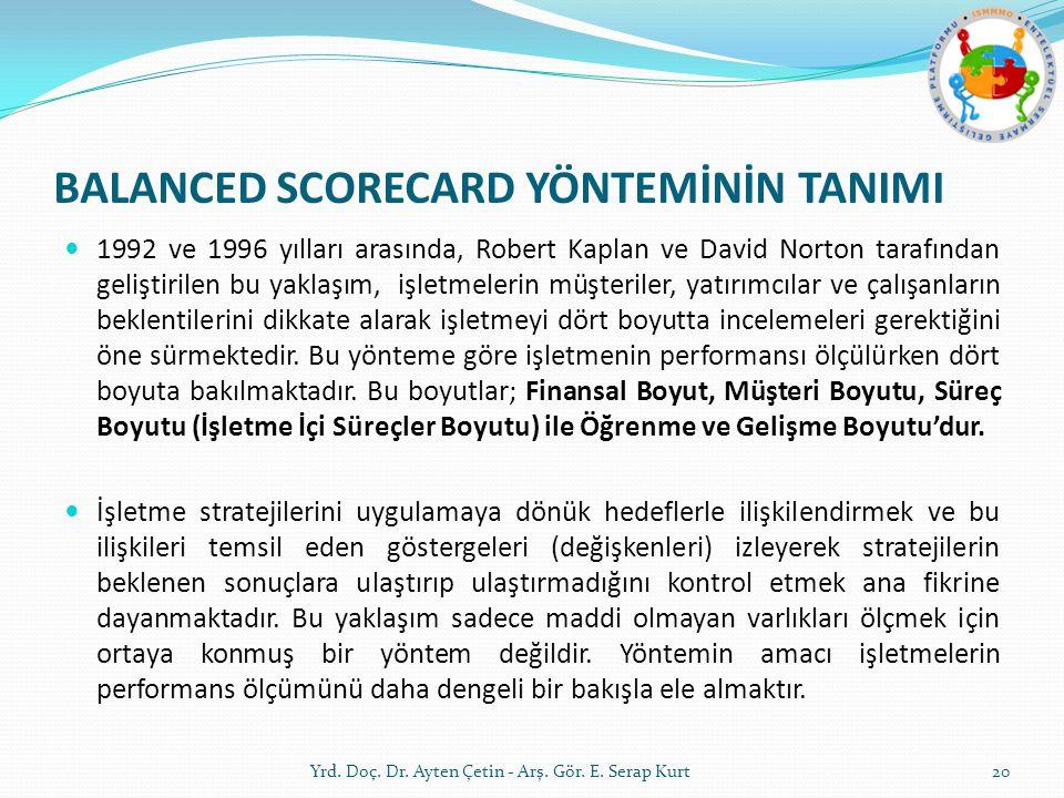 BALANCED SCORECARD YÖNTEMİNİN TANIMI 1992 ve 1996 yılları arasında, Robert Kaplan ve David Norton tarafından geliştirilen bu yaklaşım, işletmelerin mü