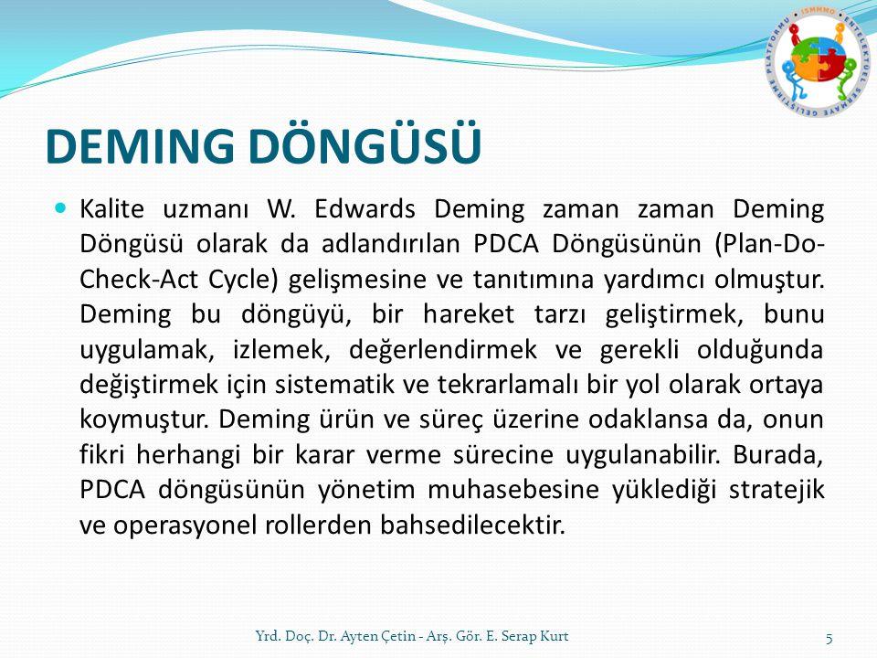DEMING DÖNGÜSÜ Kalite uzmanı W. Edwards Deming zaman zaman Deming Döngüsü olarak da adlandırılan PDCA Döngüsünün (Plan-Do- Check-Act Cycle) gelişmesin