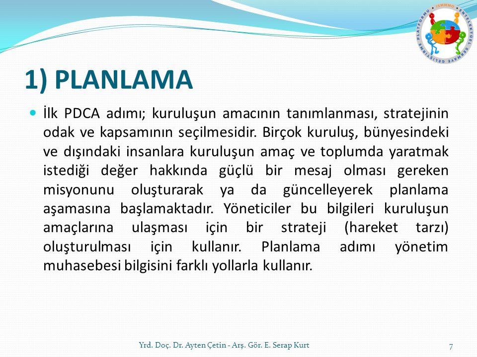 1) PLANLAMA İlk PDCA adımı; kuruluşun amacının tanımlanması, stratejinin odak ve kapsamının seçilmesidir. Birçok kuruluş, bünyesindeki ve dışındaki in
