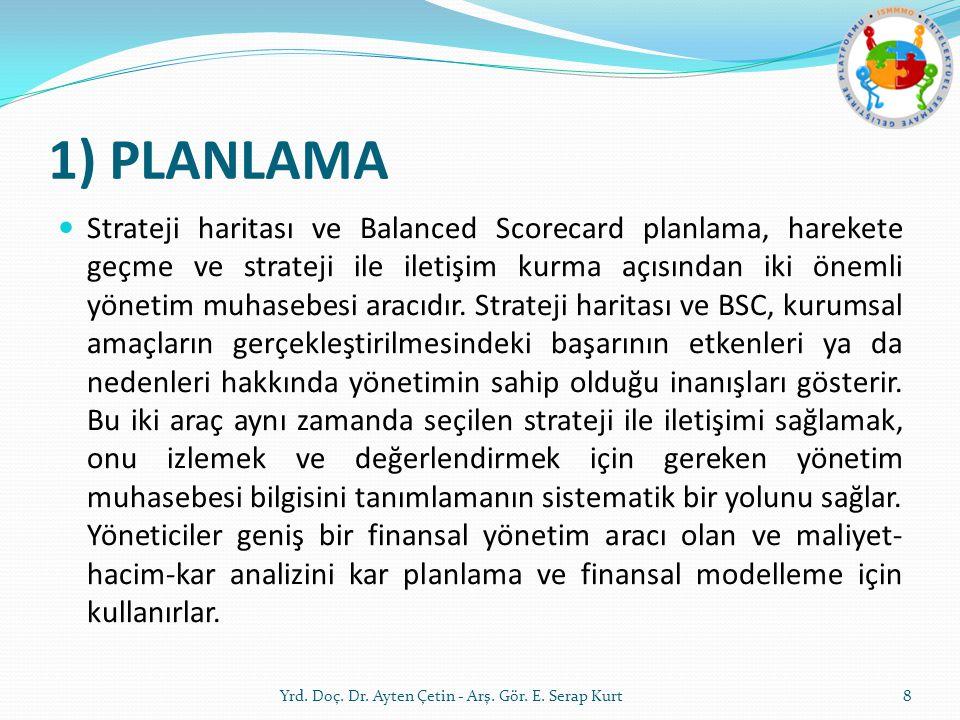 1) PLANLAMA Strateji haritası ve Balanced Scorecard planlama, harekete geçme ve strateji ile iletişim kurma açısından iki önemli yönetim muhasebesi ar