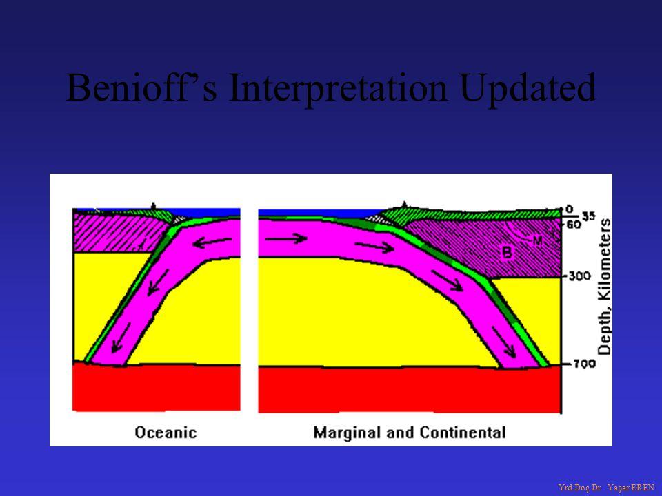 Benioff's Interpretation Updated Yrd.Doç.Dr. Yaşar EREN