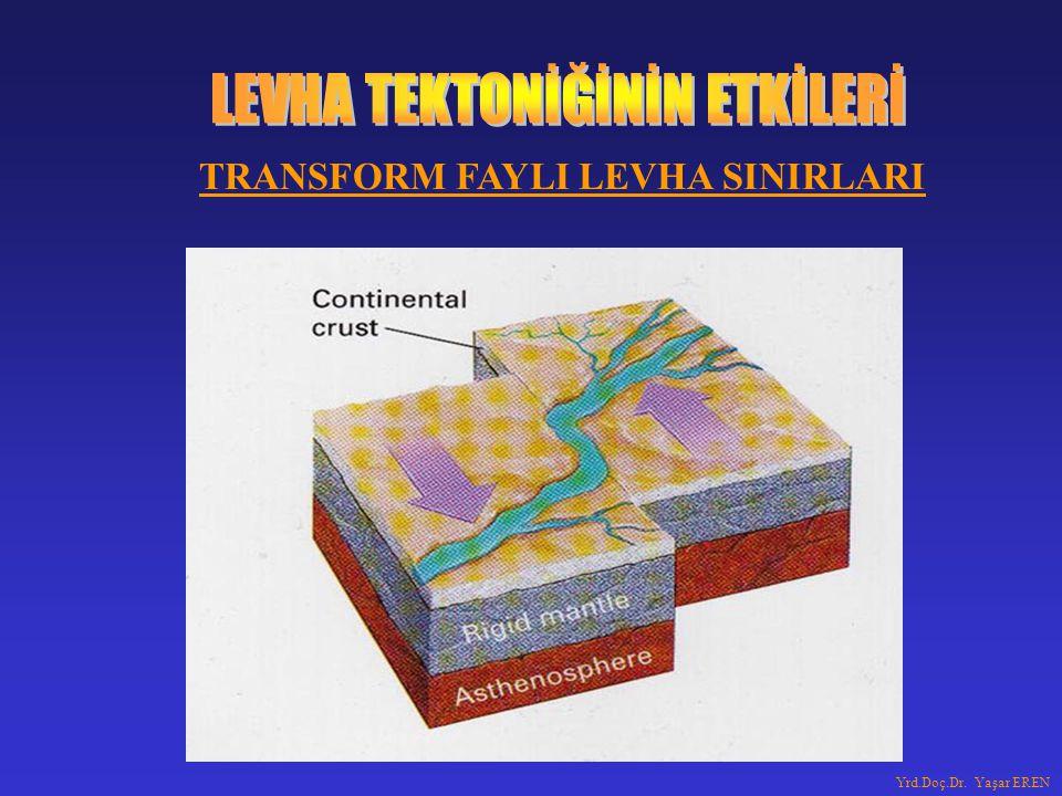 TRANSFORM FAYLI LEVHA SINIRLARI Yrd.Doç.Dr. Yaşar EREN
