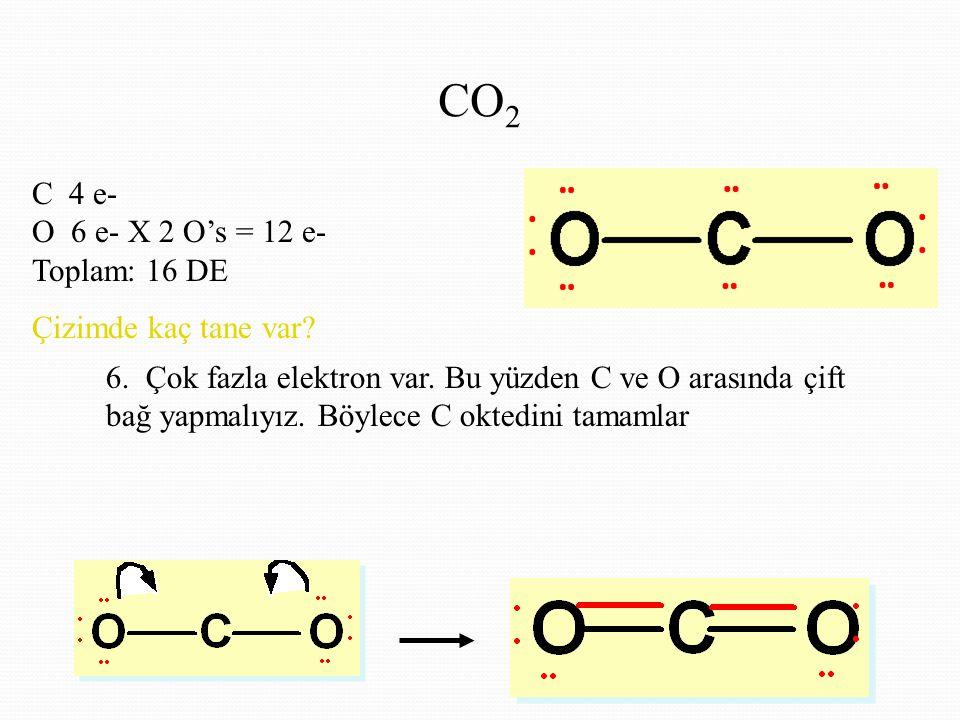 CO 2 6.Çok fazla elektron var. Bu yüzden C ve O arasında çift bağ yapmalıyız.