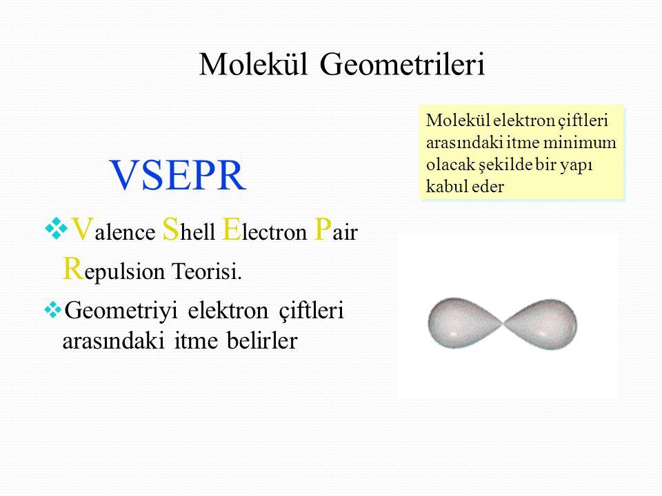 VSEPR  V alence S hell E lectron P air R epulsion Teorisi.