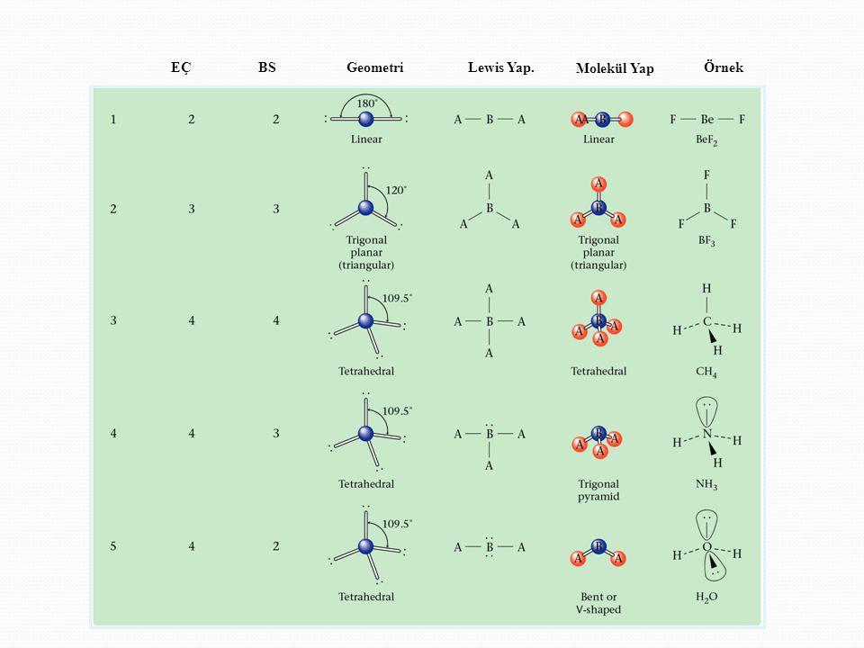 EÇBSGeometriLewis Yap. Molekül Yap Örnek