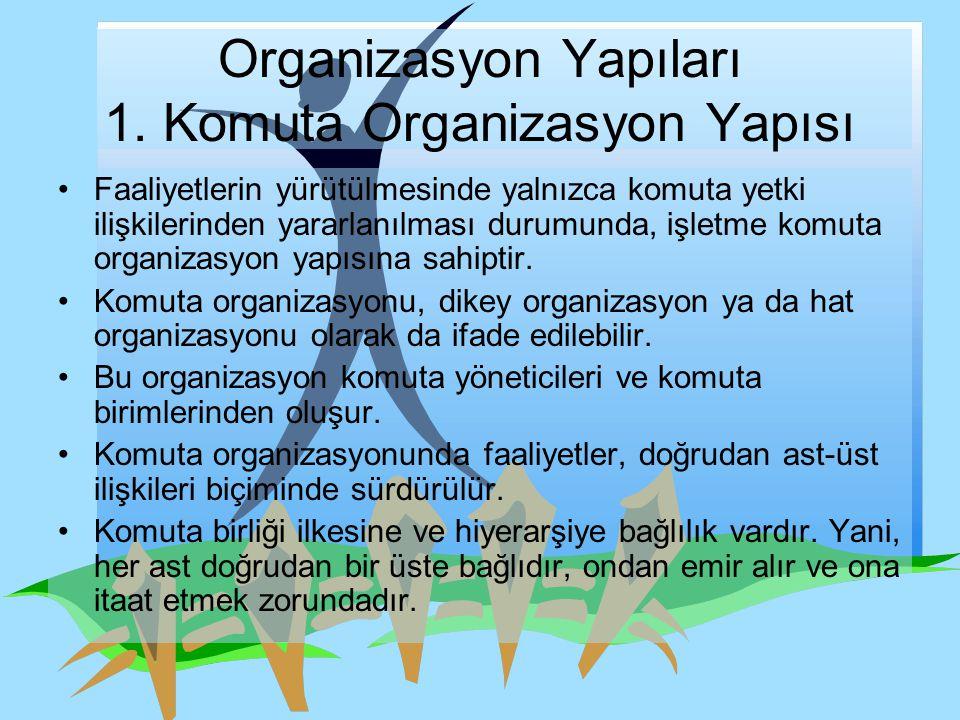 Organizasyon Yapıları 1. Komuta Organizasyon Yapısı Faaliyetlerin yürütülmesinde yalnızca komuta yetki ilişkilerinden yararlanılması durumunda, işletm