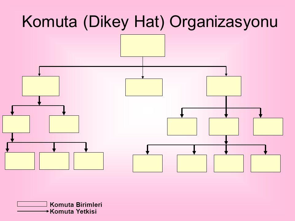 Komuta Yetkisi Komuta (Dikey Hat) Organizasyonu Komuta Birimleri