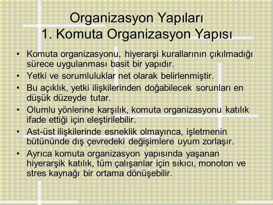 Organizasyon Yapıları 1. Komuta Organizasyon Yapısı Komuta organizasyonu, hiyerarşi kurallarının çıkılmadığı sürece uygulanması basit bir yapıdır. Yet