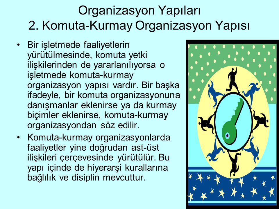 Organizasyon Yapıları 2. Komuta-Kurmay Organizasyon Yapısı Bir işletmede faaliyetlerin yürütülmesinde, komuta yetki ilişkilerinden de yararlanılıyorsa