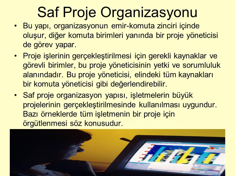 Saf Proje Organizasyonu Bu yapı, organizasyonun emir-komuta zinciri içinde oluşur, diğer komuta birimleri yanında bir proje yöneticisi de görev yapar.