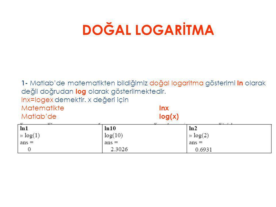 DOĞAL LOGARİTMA 1- Matlab'de matematikten bildiğimiz doğal logaritma gösterimi ln olarak değil doğrudan log olarak gösterilmektedir. lnx=logex demekti