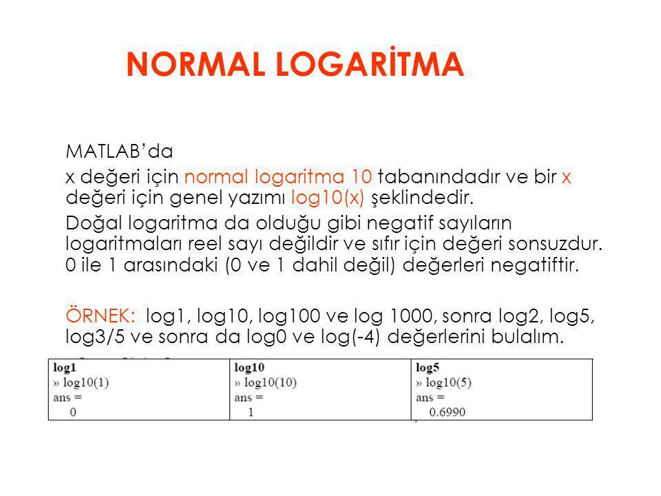MATLAB'da x değeri için normal logaritma 10 tabanındadır ve bir x değeri için genel yazımı log10(x) şeklindedir. Doğal logaritma da olduğu gibi negati