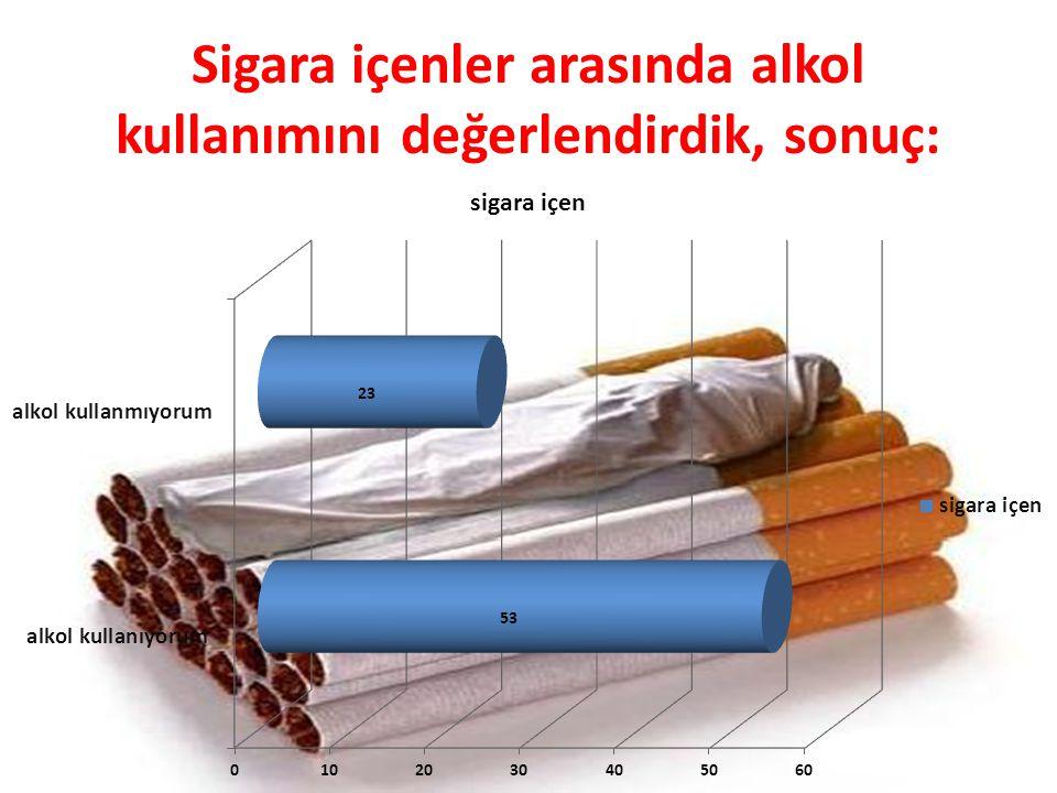 Sigara içenler arasında alkol kullanımını değerlendirdik, sonuç: