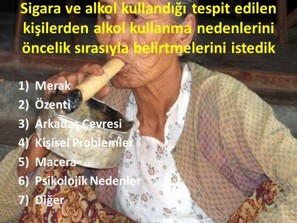 Sigara ve alkol kullandığı tespit edilen kişilerden alkol kullanma nedenlerini öncelik sırasıyla belirtmelerini istedik 1)Merak 2)Özenti 3)Arkadaş Çev